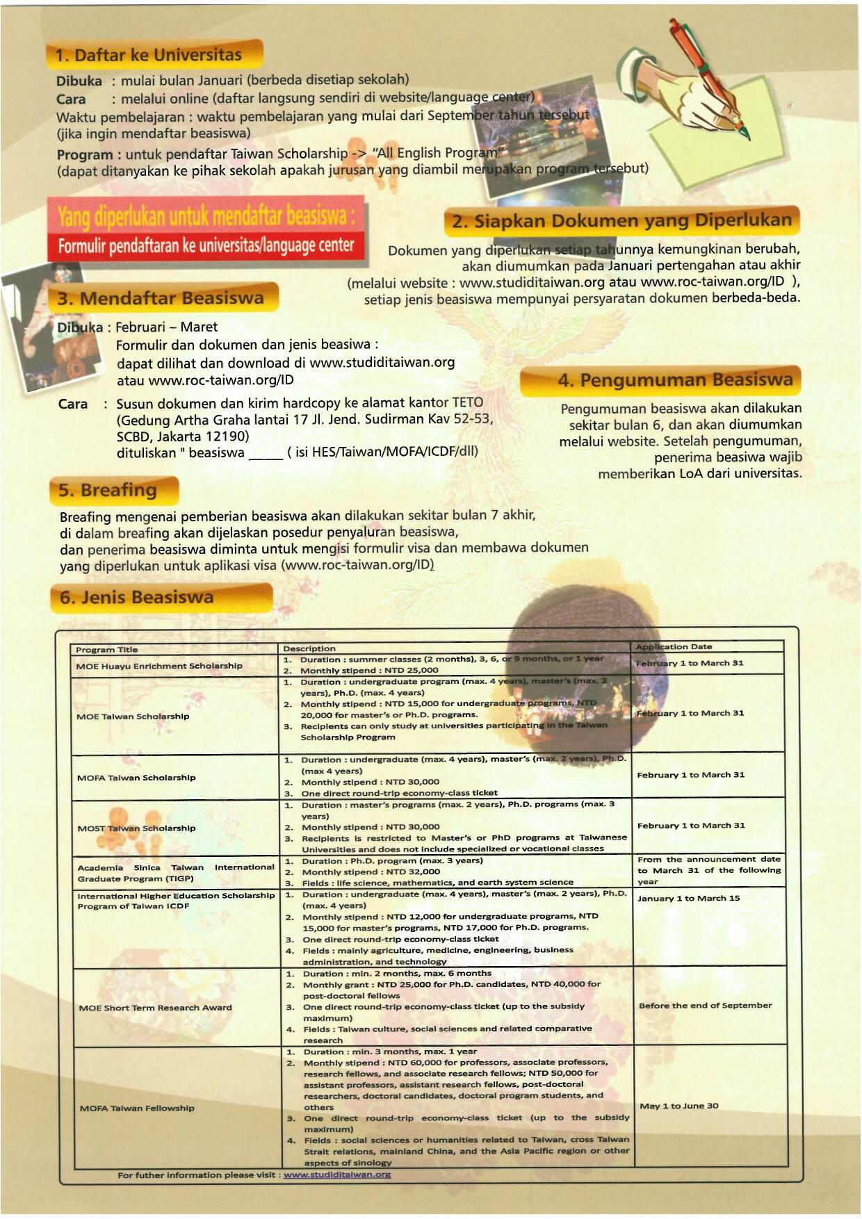 Chinese.binus.ac.id-Beasiswa ke Taiwan(2)